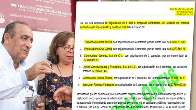 Alcalde de Poza Rica concentró obra pública para 6 contratistas