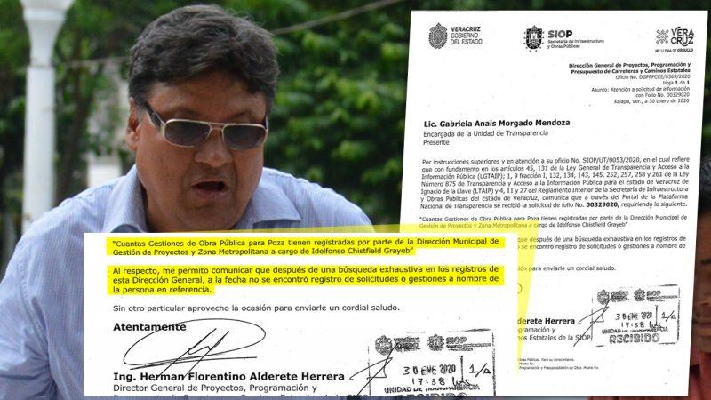 Ni una gestión ante la SIOP ha realizado la Dirección de proyectos metropolitanos para Poza Rica