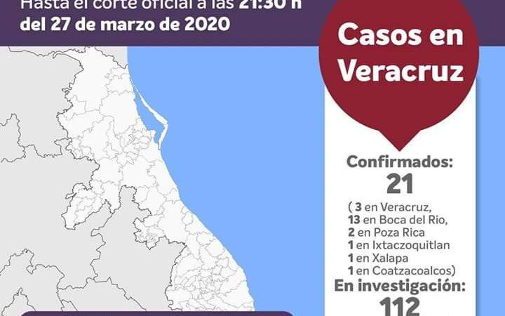 Hay 2 caso de coronavirus en Poza Rica