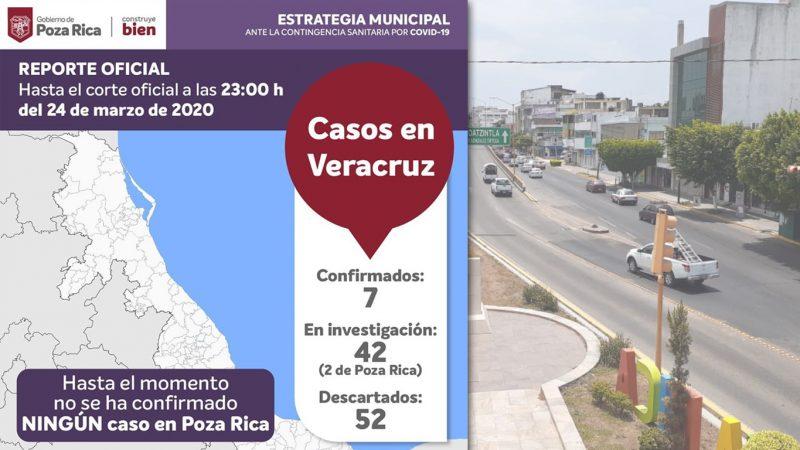 Poza Rica sin casos de Covid-19 confirmados