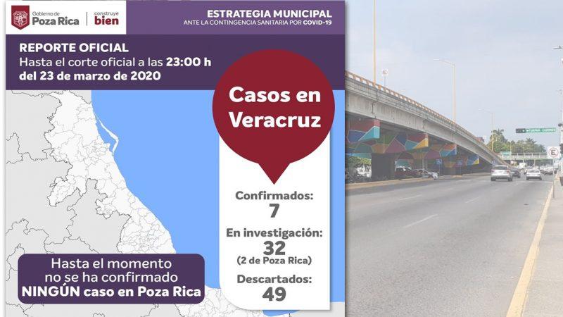 No hay casos de Coronavirus en Poza Rica